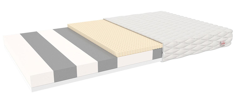 Materac 80x160 lateksowy do łóżeczka premium